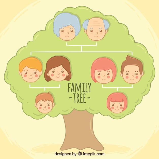 Arbre g n alogique avec des parents visages t l charger - Arbre genealogique avec photo ...