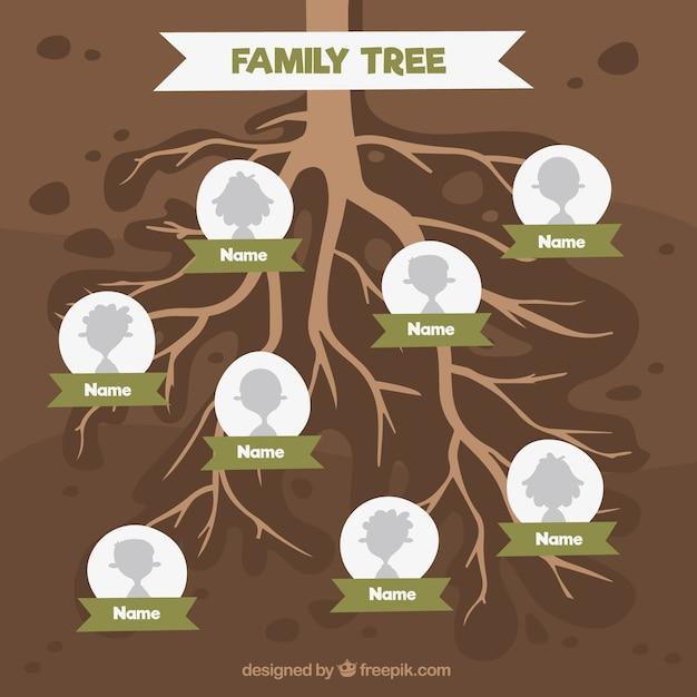 Arbre généalogique avec plusieurs générations Vecteur gratuit