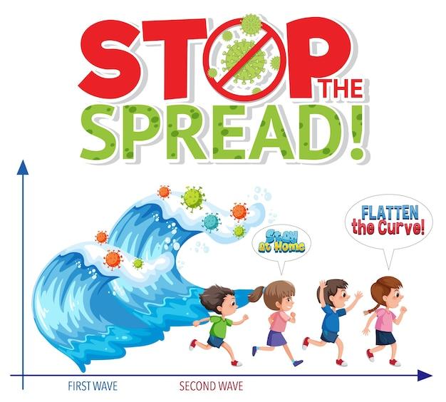 Arrêtez De Propager Le Coronavirus Avec Le Graphique De La Deuxième Vague Vecteur Premium