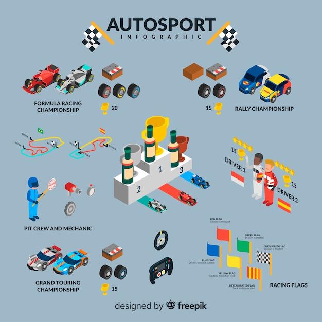 Autosport infographique isométrique Vecteur gratuit