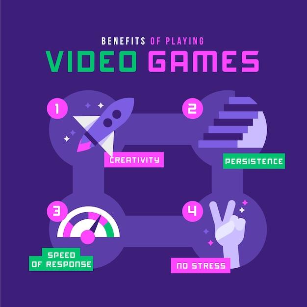 Avantages De Jouer à Des Jeux Vidéo Vecteur gratuit