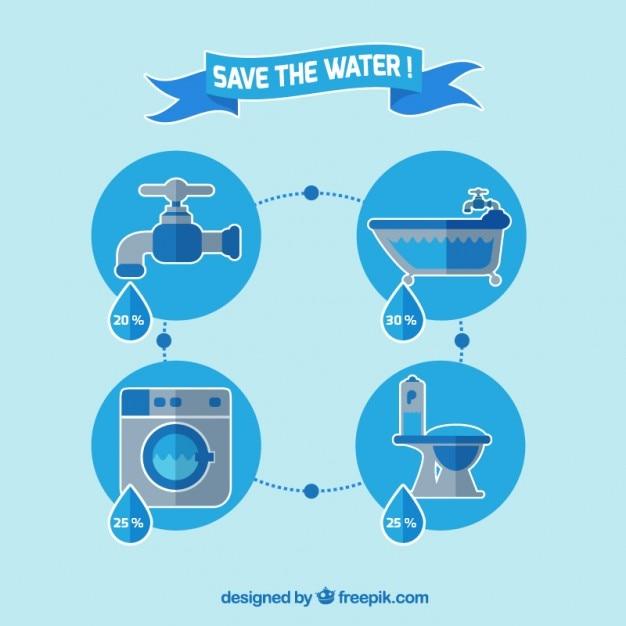 Badges Plats De Sauver L'eau Vecteur gratuit