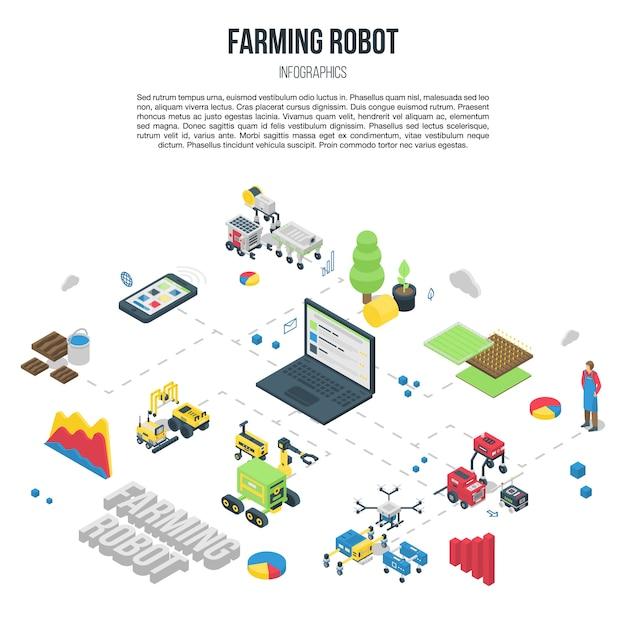 Bannière de concept de robot agricole intelligent, style isométrique Vecteur Premium