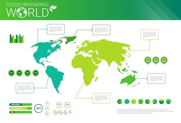 Bannière d'infographie d'écologie d'énergie verte de protection de l'environnement mondial avec l'espace de copie Vecteur Premium