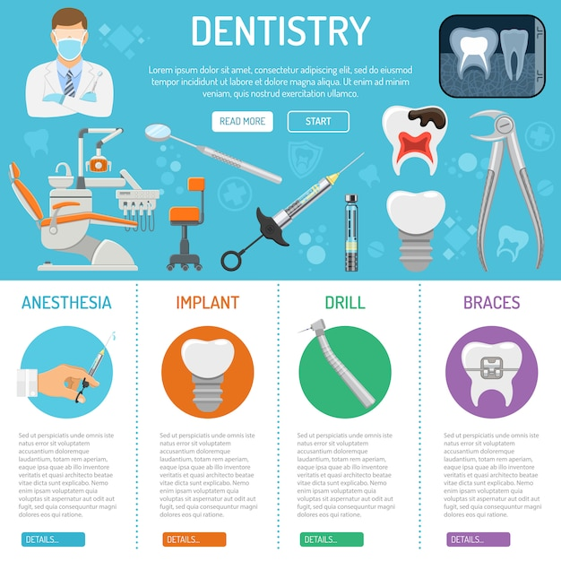 Bannière et infographie des services dentaires Vecteur Premium