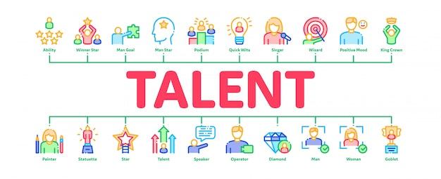 Bannière Infographique: Talent Humain Vecteur Premium