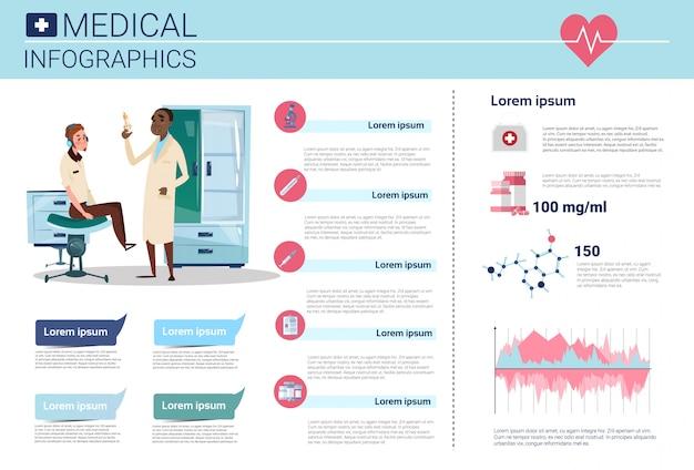 Bannière d'information sur l'infographie en médecine avec espace de copie Vecteur Premium