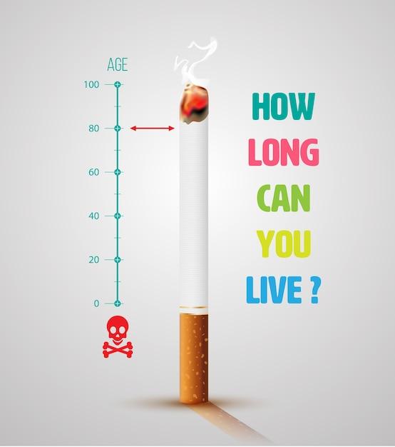 Bannière de la journée mondiale sans tabac avec cigarette et message. Vecteur Premium