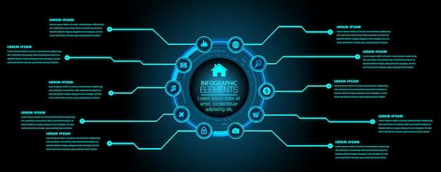 Bannière de modèle de zone de texte de circuit électronique infographique Vecteur Premium