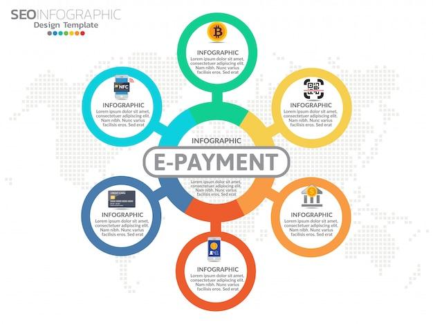 Bannière de paiement pour entreprise, paiement par système. Vecteur Premium