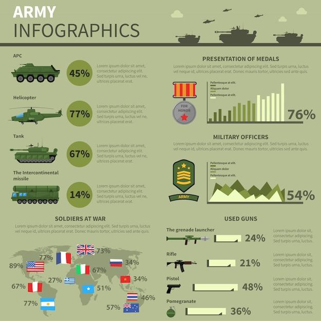Bannière de rapport informatique des forces militaires de l'armée Vecteur gratuit