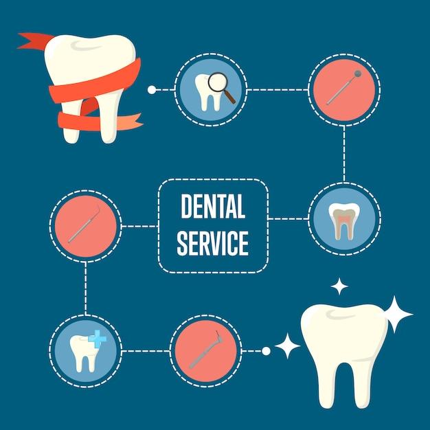 Bannière De Service Dentaire Avec Des Icônes Rondes Vecteur Premium