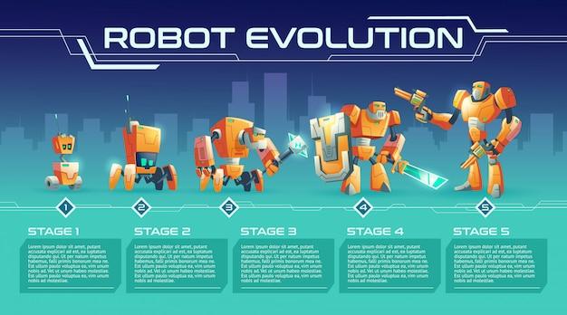 Bannière de vecteur de dessin animé robot bataille évolution Vecteur gratuit