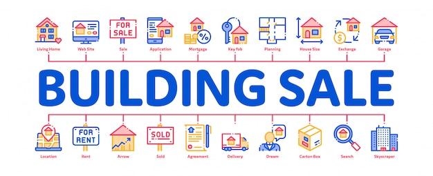 Bannière de vente de maison de construction Vecteur Premium