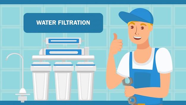 Bannière Web D'installation Du Système De Filtration D'eau Vecteur Premium