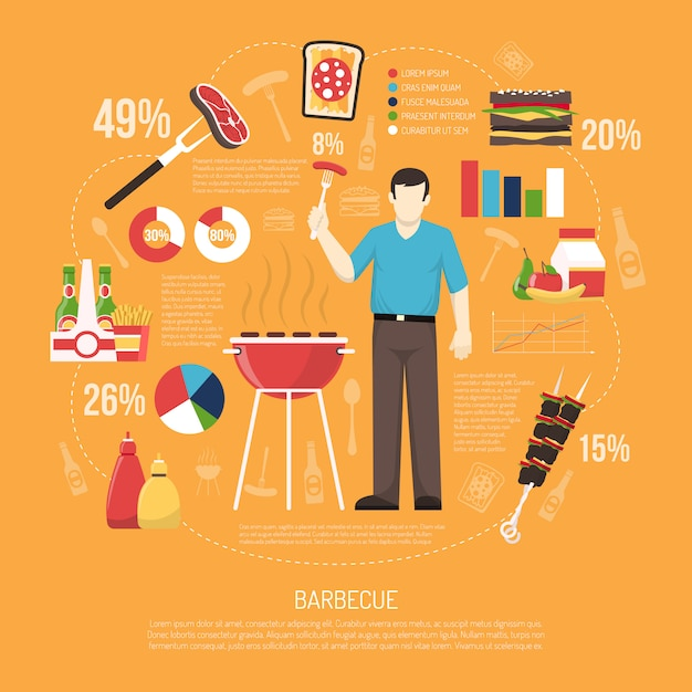 Barbecue Infographie Plat Disposition Vecteur gratuit