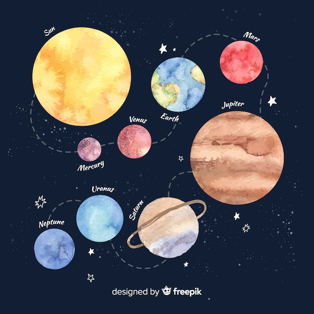 Beau système solaire aquarelle Vecteur gratuit