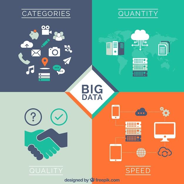 Big notion de données Vecteur gratuit