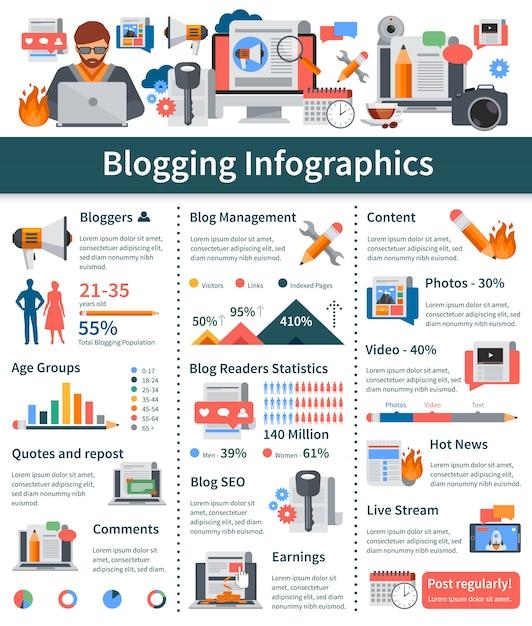 Blogging mise en page infographie plat avec les statistiques des groupes d'âge de blogueur nouvelles chaudes Vecteur gratuit