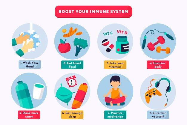 Boostez Votre Système Immunitaire Infographique Vecteur gratuit