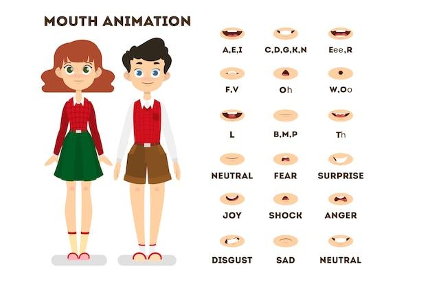 Bouche Humaine Définie Pour L'animation De La Parole. Mouvement Des Lèvres Vecteur Premium