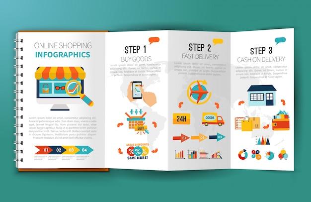 Brochure d'infographie en ligne Vecteur gratuit