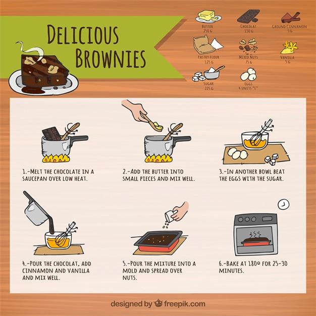 Des brownies délicieuse recette Vecteur gratuit