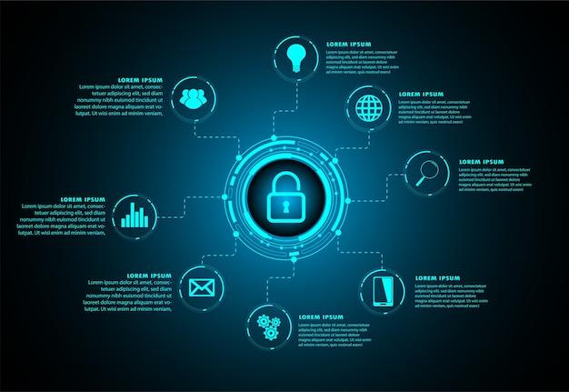 Cadenas fermé cyber sécurité, zone de texte, bannière Vecteur Premium