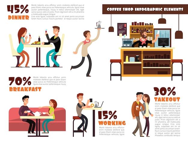 Café, café avec réunion et boire du café personnes infographie Vecteur Premium