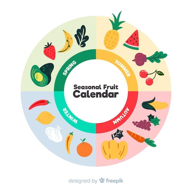 Calendrier de fruits et légumes de saison Vecteur gratuit