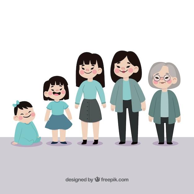 Caractère de la femme asiatique dans différents âges Vecteur gratuit