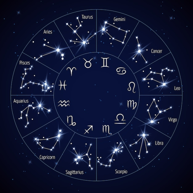 Carte de la constellation du zodiaque avec symboles leo virgo scorpio Vecteur Premium