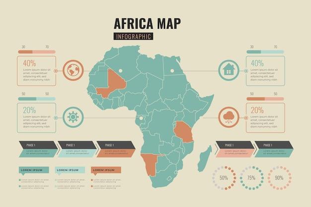 Carte Infographique De L'afrique Au Design Plat Vecteur Premium