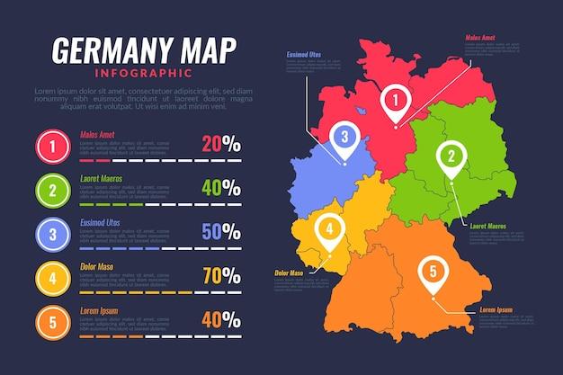 Carte Infographique De L'allemagne Vecteur gratuit