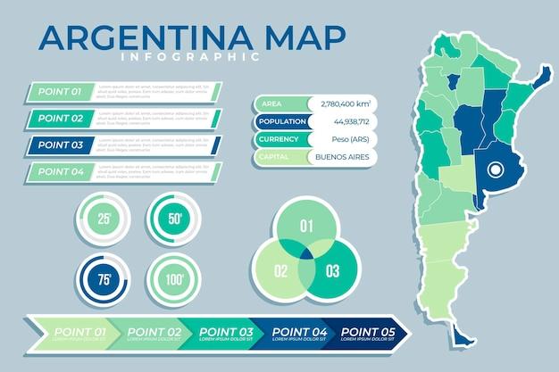 Carte Infographique De L'argentine Vecteur gratuit