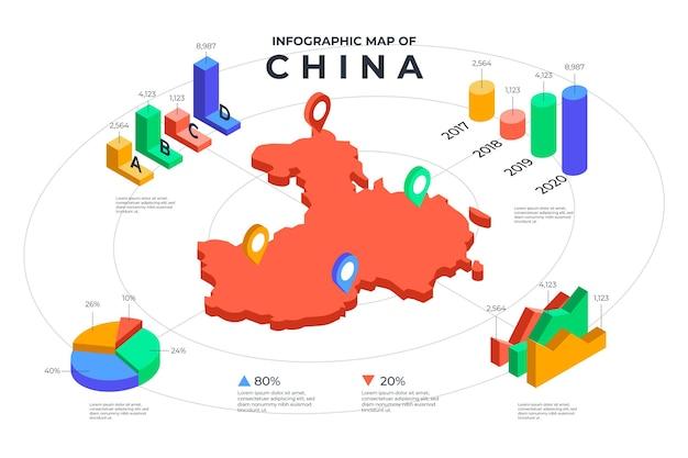 Carte Infographique De La Chine Isométrique Vecteur gratuit