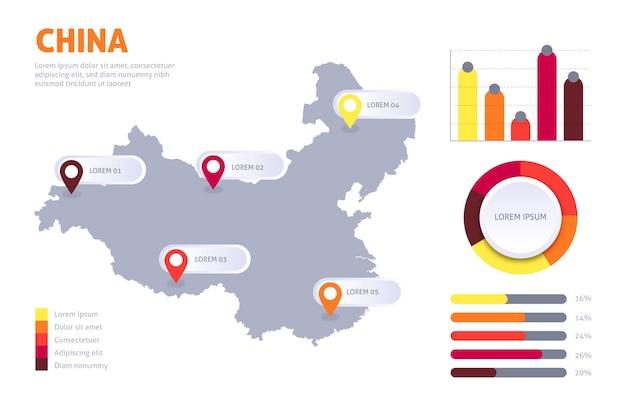 Carte Infographique De La Chine Plate Vecteur gratuit