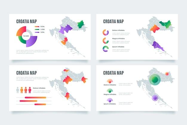 Carte Infographique De La Croatie Dégradé Vecteur gratuit