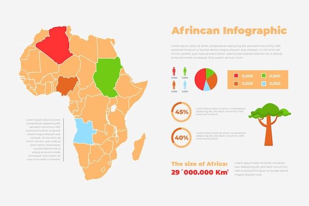 Carte Infographique Design Plat De L'afrique Et De L'arbre Vecteur gratuit