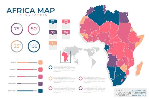 Carte Infographique Design Plat De L'afrique Vecteur Premium
