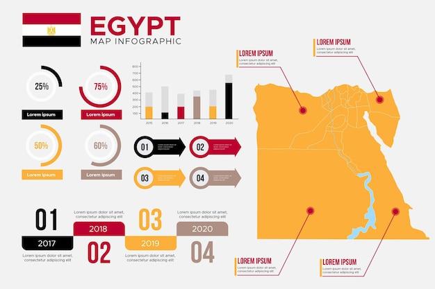 Carte Infographique De L'egypte Plate Vecteur gratuit
