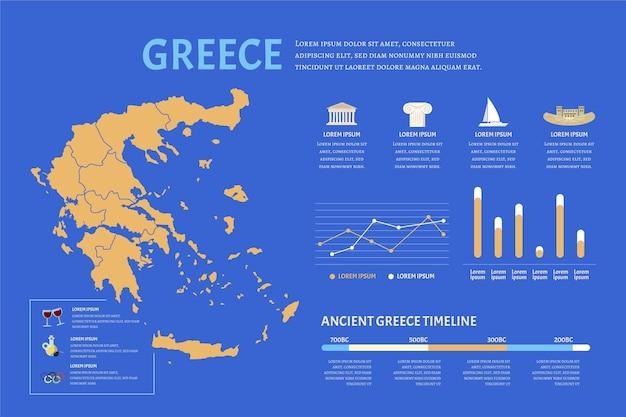 Carte Infographique De La Grèce Dessinée à La Main Vecteur gratuit