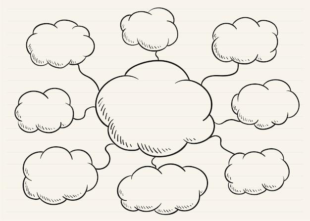 Carte mentale griffonnée sur un bloc-notes Vecteur gratuit