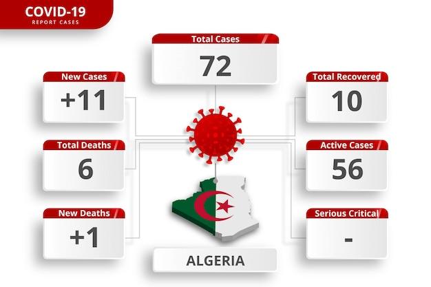 Cas Confirmés De Coronavirus En Algérie. Modèle Infographique Modifiable Pour La Mise à Jour Quotidienne Des Nouvelles. Statistiques Sur Le Virus Corona Par Pays. Vecteur Premium