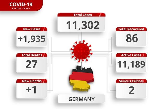 Cas Confirmés De Coronavirus En Allemagne. Modèle Infographique Modifiable Pour La Mise à Jour Quotidienne Des Nouvelles. Statistiques Sur Le Virus Corona Par Pays. Vecteur Premium