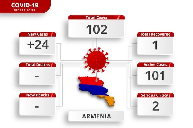 Cas Confirmés De Coronavirus Arménien. Modèle Infographique Modifiable Pour La Mise à Jour Quotidienne Des Nouvelles. Statistiques Sur Le Virus Corona Par Pays. Vecteur Premium