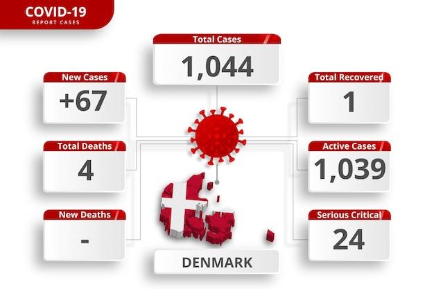 Cas Confirmés De Coronavirus Au Danemark. Modèle Infographique Modifiable Pour La Mise à Jour Quotidienne Des Nouvelles. Statistiques Sur Le Virus Corona Par Pays. Vecteur Premium