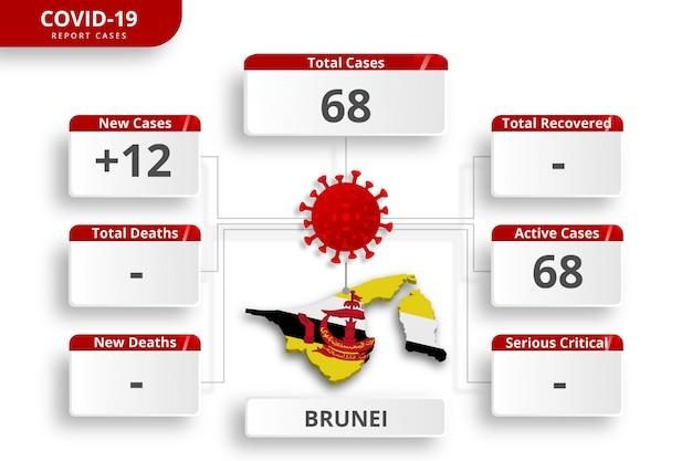 Cas Confirmés De Coronavirus De Brunei. Modèle Infographique Modifiable Pour La Mise à Jour Quotidienne Des Nouvelles. Statistiques Sur Le Virus Corona Par Pays. Vecteur Premium