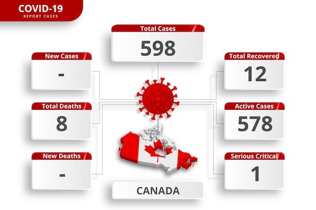 Cas Confirmés De Coronavirus Canadien. Modèle Infographique Modifiable Pour La Mise à Jour Quotidienne Des Nouvelles. Statistiques Sur Le Virus Corona Par Pays. Vecteur Premium