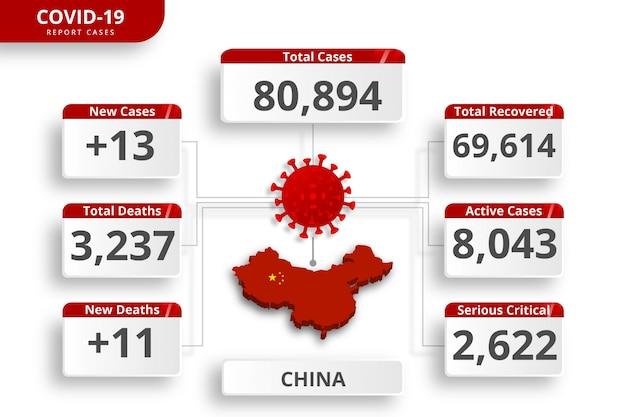Cas Confirmés De Coronavirus Chinois. Modèle Infographique Modifiable Pour La Mise à Jour Quotidienne Des Nouvelles. Statistiques Sur Le Virus Corona Par Pays. Vecteur Premium